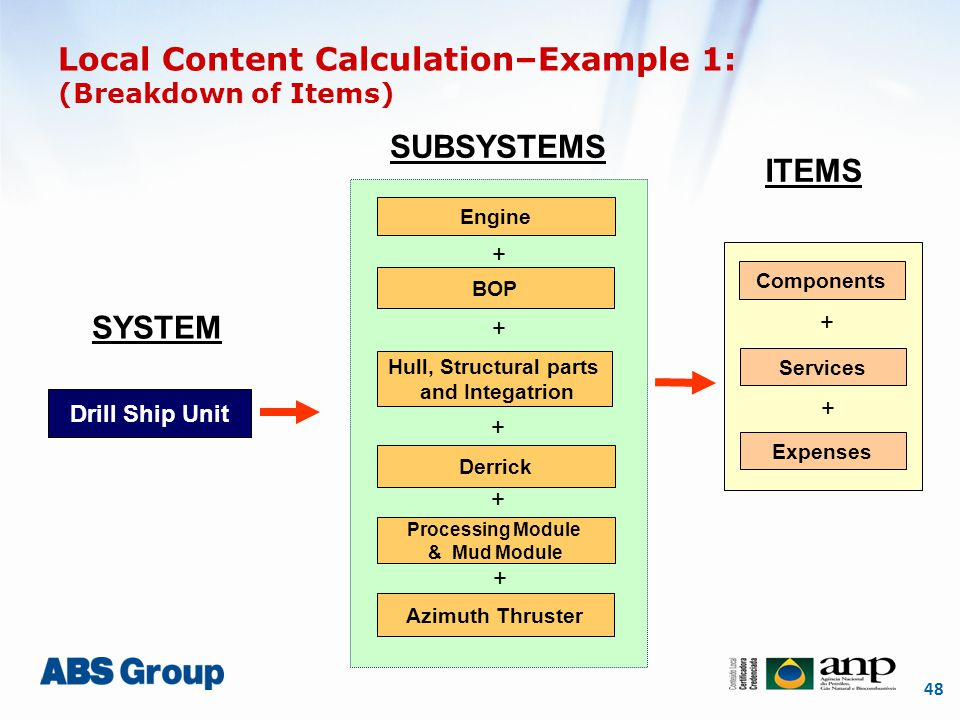 48 Local Content Calculation–Example 1: (Breakdown of Items) SYSTEM SUBSYSTEMS + ITEMS Drill Ship Unit Engine BOP Azimuth Thruster Hull, Structural pa