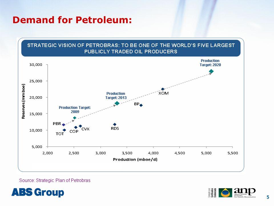 5 Demand for Petroleum: Source: Strategic Plan of Petrobras