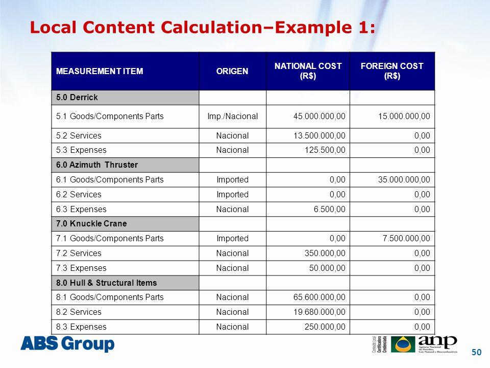 50 Local Content Calculation–Example 1: MEASUREMENT ITEMORIGEN NATIONAL COST (R$) FOREIGN COST (R$) 5.0 Derrick 5.1 Goods/Components PartsImp./Nacional45.000.000,0015.000.000,00 5.2 ServicesNacional13.500.000,000,00 5.3 ExpensesNacional125.500,000,00 6.0 Azimuth Thruster 6.1 Goods/Components PartsImported0,0035.000.000,00 6.2 ServicesImported0,00 6.3 ExpensesNacional6.500,000,00 7.0 Knuckle Crane 7.1 Goods/Components PartsImported0,007.500.000,00 7.2 ServicesNacional350.000,000,00 7.3 ExpensesNacional50.000,000,00 8.0 Hull & Structural Items 8.1 Goods/Components PartsNacional65.600.000,000,00 8.2 ServicesNacional19.680.000,000,00 8.3 ExpensesNacional250.000,000,00