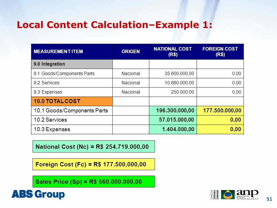 51 Local Content Calculation–Example 1: MEASUREMENT ITEMORIGEN NATIONAL COST (R$) FOREIGN COST (R$) 9.0 Integration 9.1 Goods/Components PartsNacional35.600.000,000,00 9.2 ServicesNacional10.680.000,000,00 9.3 ExpensesNacional250.000,000,00 10.0 TOTAL COST 10.1 Goods/Components Parts 196.300.000,00177.500.000,00 10.2 Services 57.015.000,000,00 10.3 Expenses 1.404.000,000,00 National Cost (Nc) = R$ 254.719.000,00 Foreign Cost (Fc) = R$ 177.500.000,00 Sales Price (Sp) = R$ 560.000.000,00