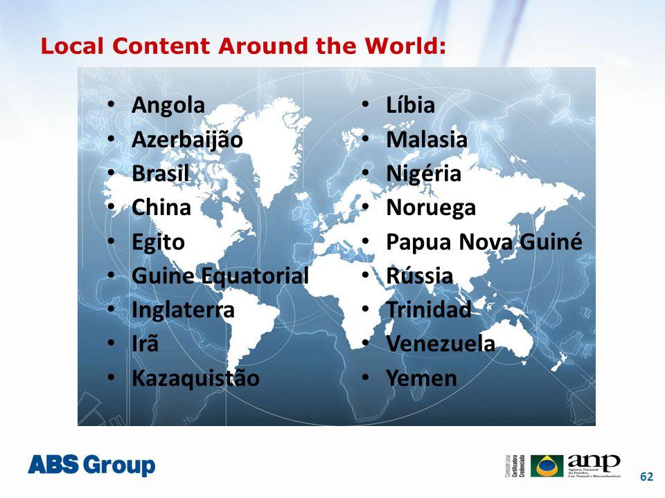 62 Local Content Around the World: Angola Azerbaijão Brasil China Egito Guine Equatorial Inglaterra Irã Kazaquistão Líbia Malasia Nigéria Noruega Papua Nova Guiné Rússia Trinidad Venezuela Yemen