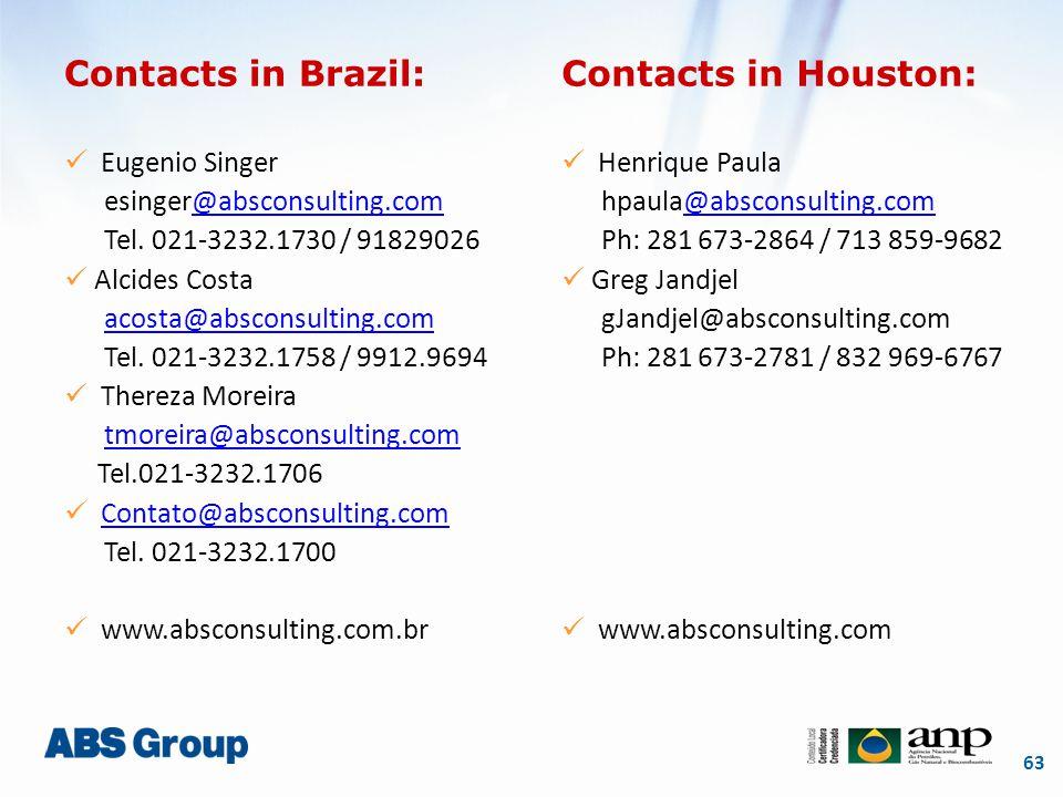 63 Eugenio Singer esinger@absconsulting.com@absconsulting.com Tel.