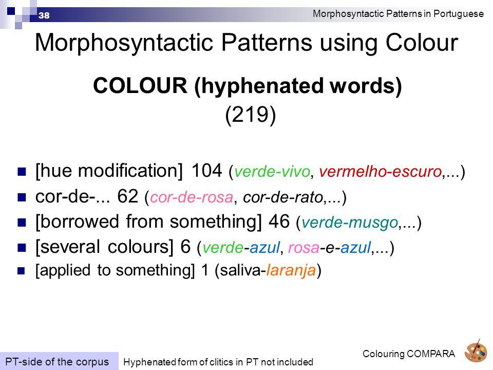 Colouring COMPARA 38 Morphosyntactic Patterns using Colour Morphosyntactic Patterns in Portuguese COLOUR (hyphenated words) (219) [hue modification] 104 (verde-vivo, vermelho-escuro,...) cor-de-...