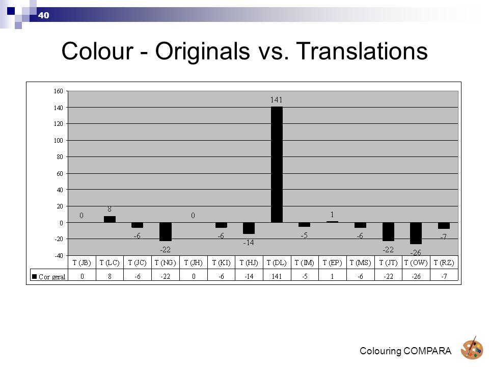 Colouring COMPARA 40 Colour - Originals vs. Translations