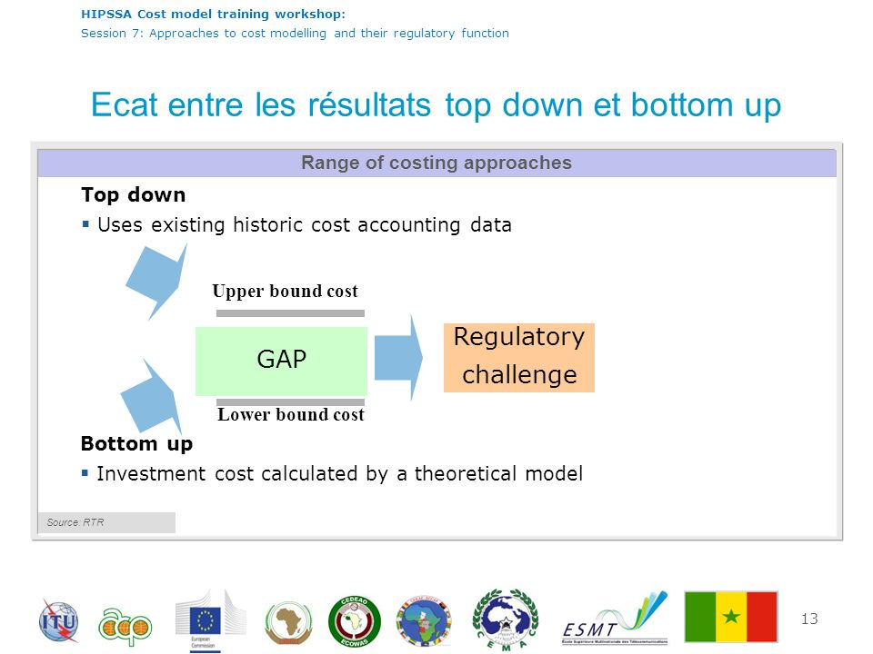 HIPSSA Cost model training workshop: Session 7: Approaches to cost modelling and their regulatory function 13 Ecat entre les résultats top down et bottom up Range of costing approaches Source: RTR Top down  Uses existing historic cost accounting data Bottom up  Investment cost calculated by a theoretical model Lower bound cost Upper bound cost GAP Regulatory challenge