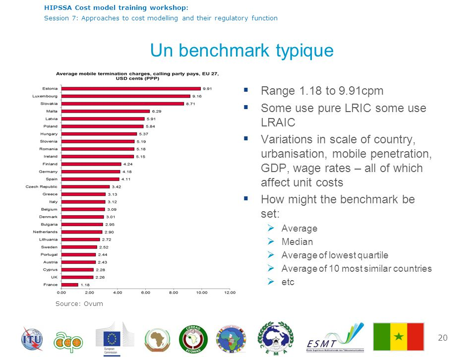 HIPSSA Cost model training workshop: Session 7: Approaches to cost modelling and their regulatory function Un benchmark typique 20 Source: Ovum  Range 1.18 to 9.91cpm  Some use pure LRIC some use LRAIC  Variations in scale of country, urbanisation, mobile penetration, GDP, wage rates – all of which affect unit costs  How might the benchmark be set:  Average  Median  Average of lowest quartile  Average of 10 most similar countries  etc