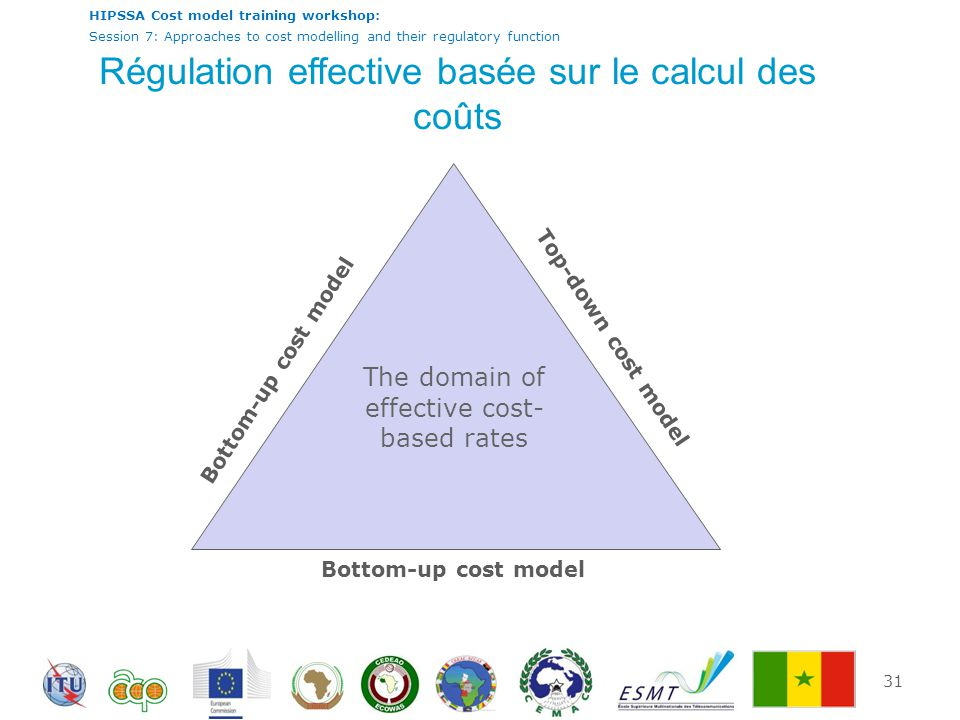 HIPSSA Cost model training workshop: Session 7: Approaches to cost modelling and their regulatory function Régulation effective basée sur le calcul des coûts 31 Top-down cost model Bottom-up cost model The domain of effective cost- based rates