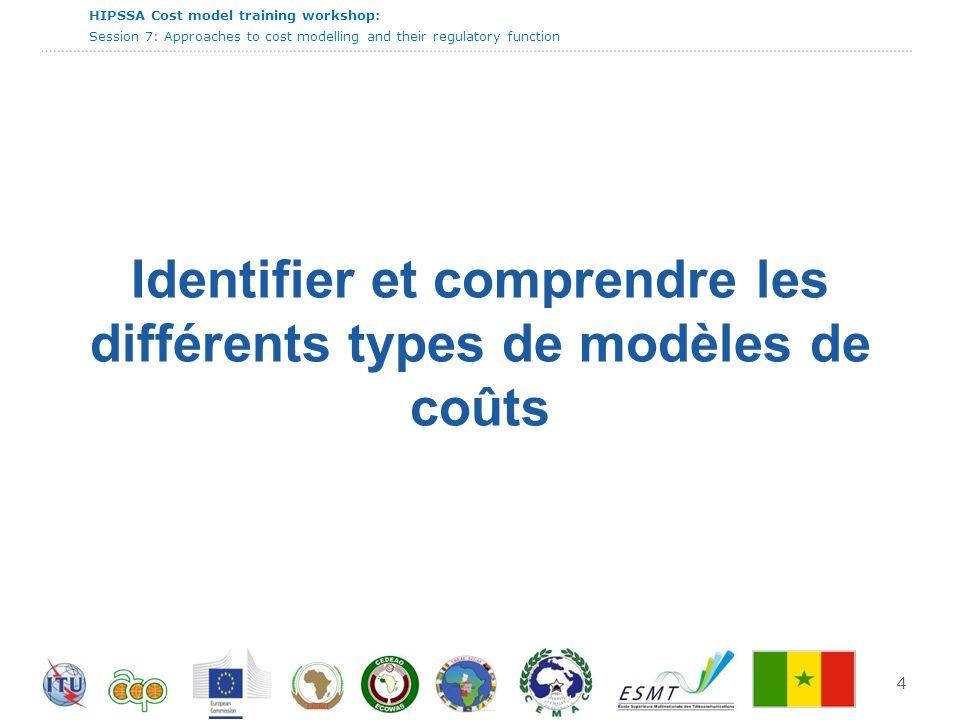 HIPSSA Cost model training workshop: Session 7: Approaches to cost modelling and their regulatory function Les quatre types basiques des modèles de coûts Top-downBottom-up HybridBenchmarks 5 BRAINSTORM  Que veut dire chacun des termes.