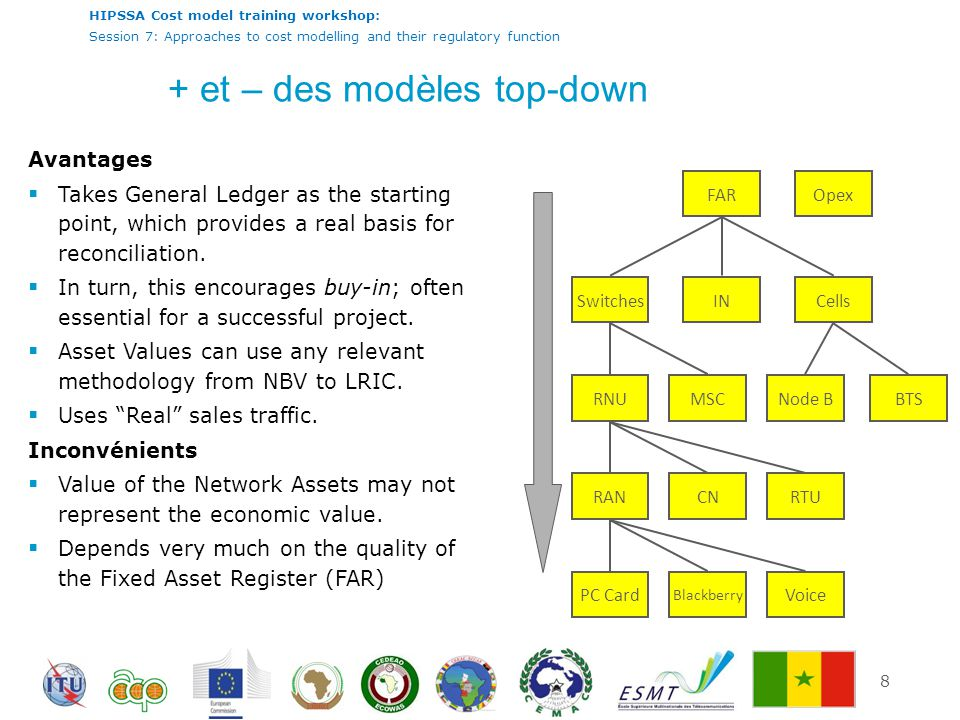 HIPSSA Cost model training workshop: Session 7: Approaches to cost modelling and their regulatory function Votre tâche  The Chairman of the Regulatory Authority has asked you to consider the facts and make a reasoned recommendation on the way forward.
