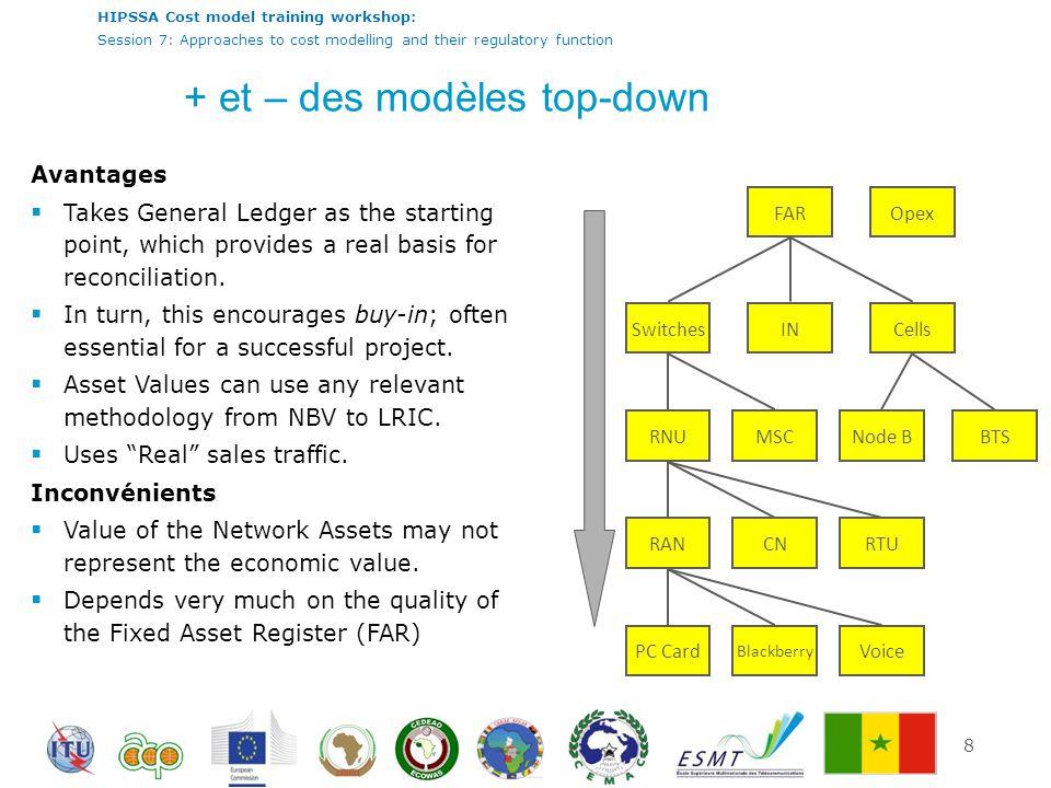 HIPSSA Cost model training workshop: Session 7: Approaches to cost modelling and their regulatory function 9 Les modèles de coûts Bottom-up Caractéristiques Source: RTR  Objectif: estimer les investissements de l infrastructure d un réseau efficace basé sur un modèle d'ingénierie.