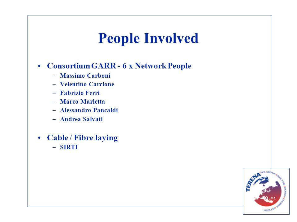 People Involved Consortium GARR - 6 x Network People –Massimo Carboni –Velentino Carcione –Fabrizio Ferri –Marco Marletta –Alessandro Pancaldi –Andrea Salvati Cable / Fibre laying –SIRTI