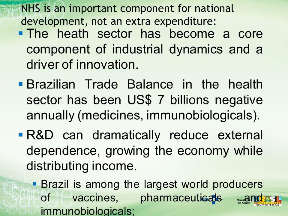 CHALLENGES – THE BRAZILIAN HEALTH * Até 1970, os dados referem-se apenas às capitais Fonte Barbosa da Silva e cols.