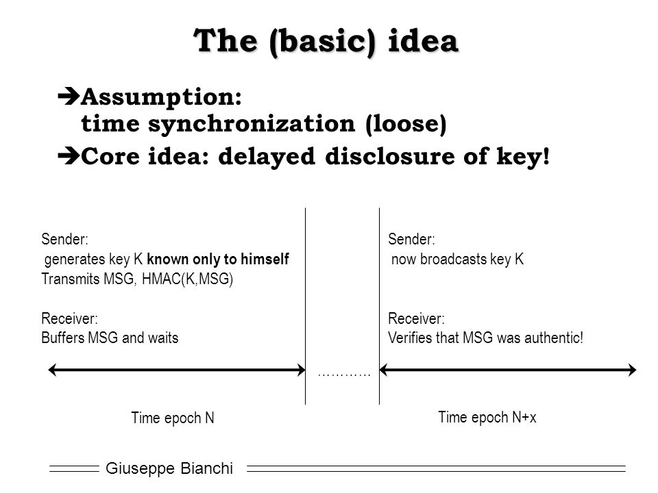 Giuseppe Bianchi The (basic) idea  Assumption: time synchronization (loose)  Core idea: delayed disclosure of key.