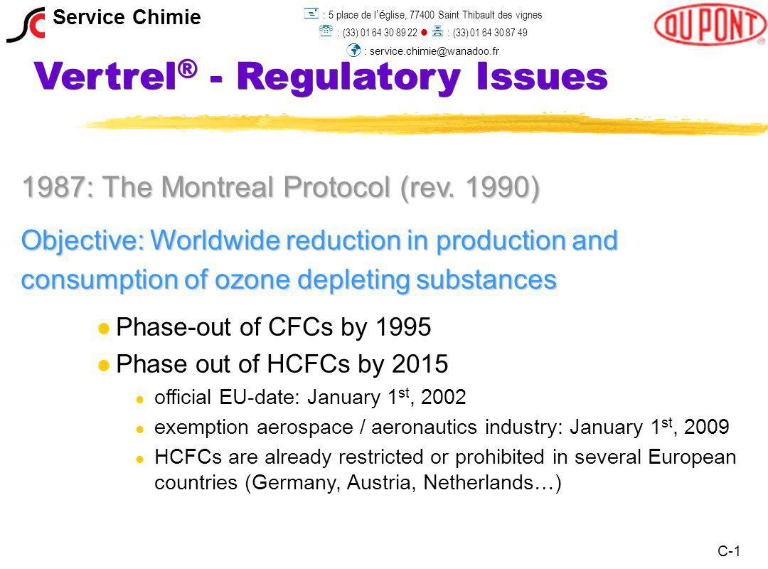 1987: The Montreal Protocol (rev.