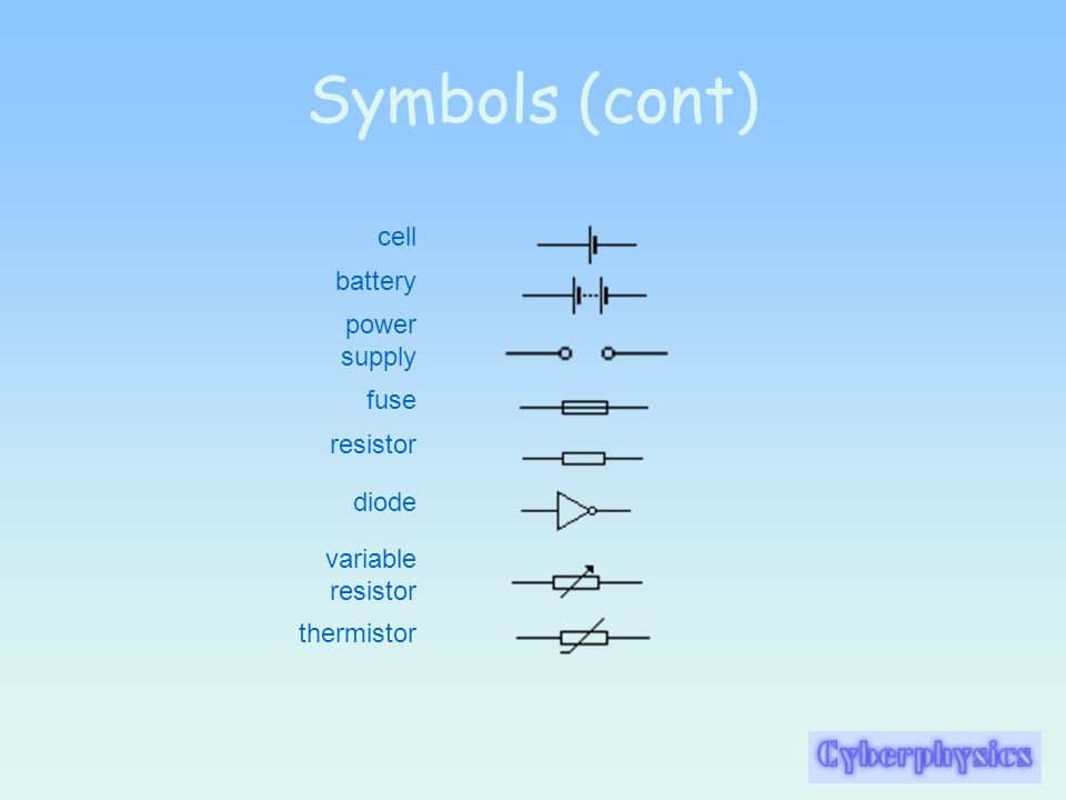 Symbols connecting wire connection between two crossing wires two crossing wires that are not connected to each other switch (open) switch (closed) si