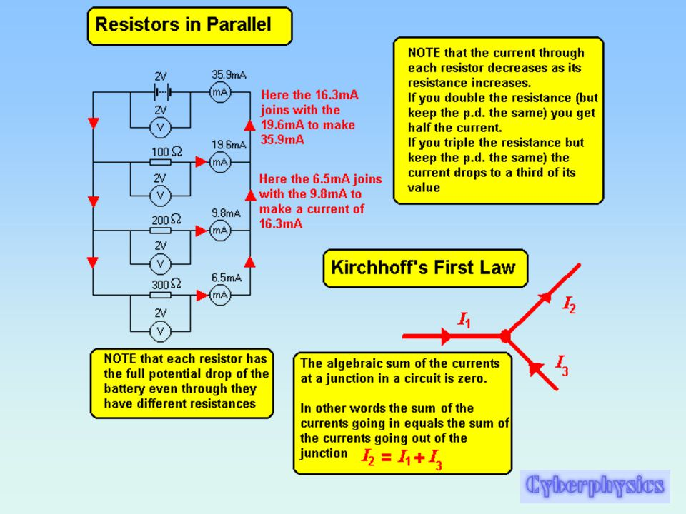 Parallel Circuits When components are connected in parallel: there is the same potential difference across each component; the current through each co