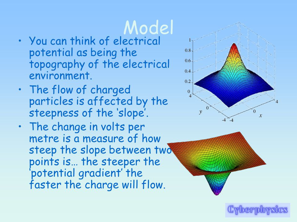 Equations you should KNOW The higher the voltage of a supply, the greater the amount of energy transferred for a given amount of charge which flows.