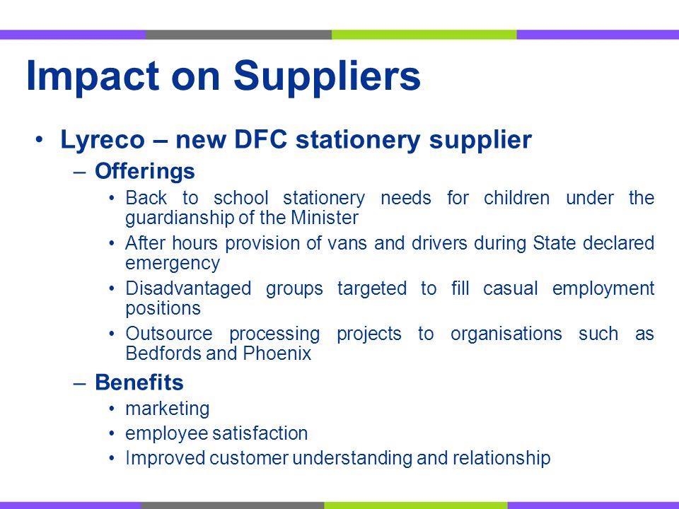 12 Management Benefits DFC Green Procure. Action Plan South Australian Strategic Plan DFC Strategic Plan National Strategy for Eco. Sustain. Develop G