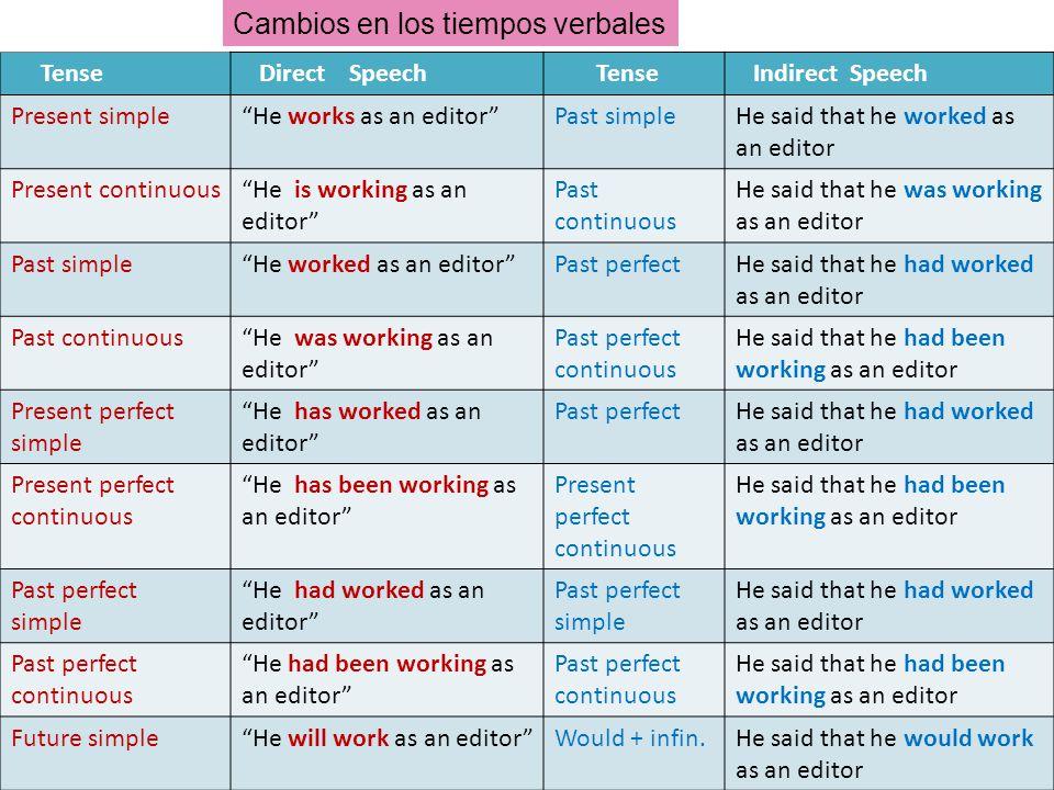 Write sentences using the words below.