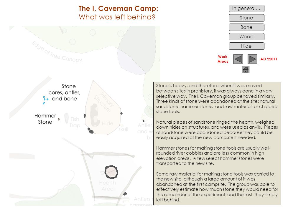 The I, Caveman Camp: What was left behind? Work Areas In general… Stone Stone is heavy, and therefore, when it was moved between sites in prehistory,