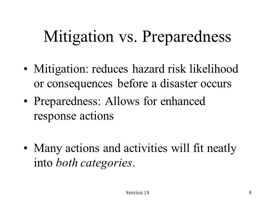 Session 188 Mitigation vs.