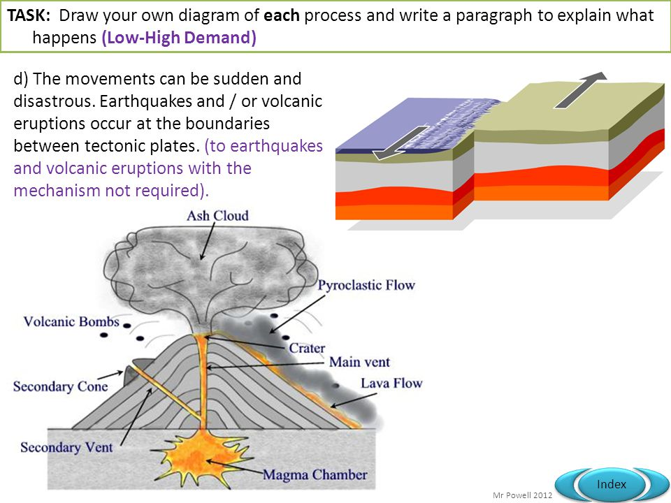 Mr Powell 2012 Index d) The movements can be sudden and disastrous. Earthquakes and / or volcanic eruptions occur at the boundaries between tectonic p
