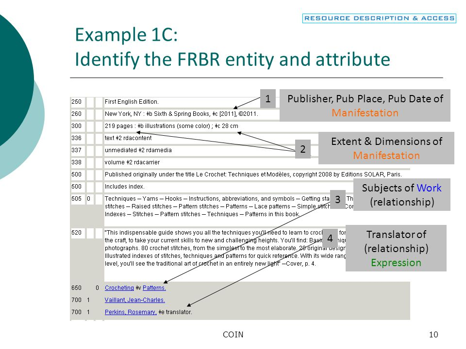 COIN10 Example 1C: Identify the FRBR entity and attribute Publisher, Pub Place, Pub Date of Manifestation Extent & Dimensions of Manifestation Subjects of Work (relationship) Translator of (relationship) Expression 1 2 3 4