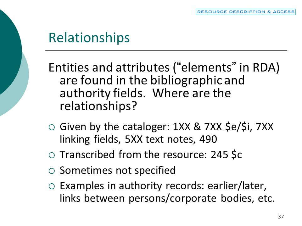 37 Relationships Entities and attributes ( elements in RDA) are found in the bibliographic and authority fields.