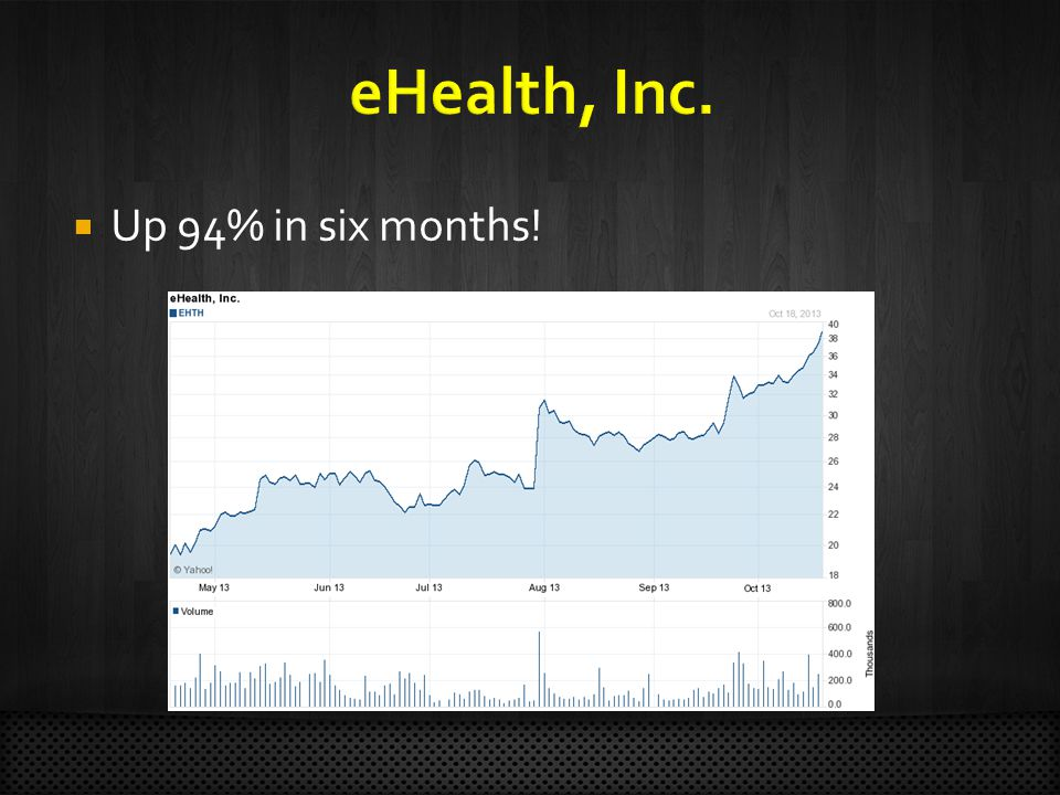  Up 94% in six months!