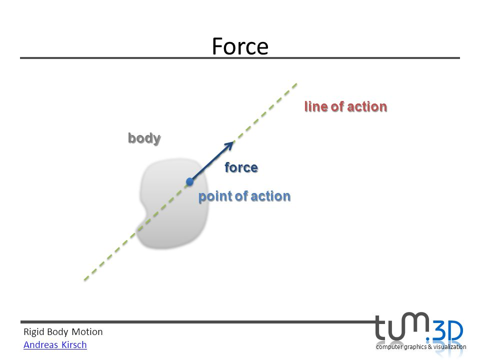 Rigid Body Motion Andreas Kirsch computer graphics & visualization Force line of action body force point of action