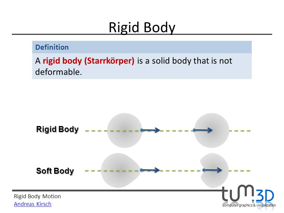 Rigid Body Motion Andreas Kirsch computer graphics & visualization Definition Rigid Body A rigid body (Starrkörper) is a solid body that is not deformable.