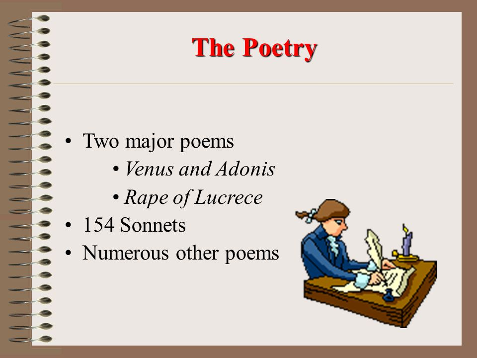 Two major poems Venus and Adonis Rape of Lucrece 154 Sonnets Numerous other poems The Poetry