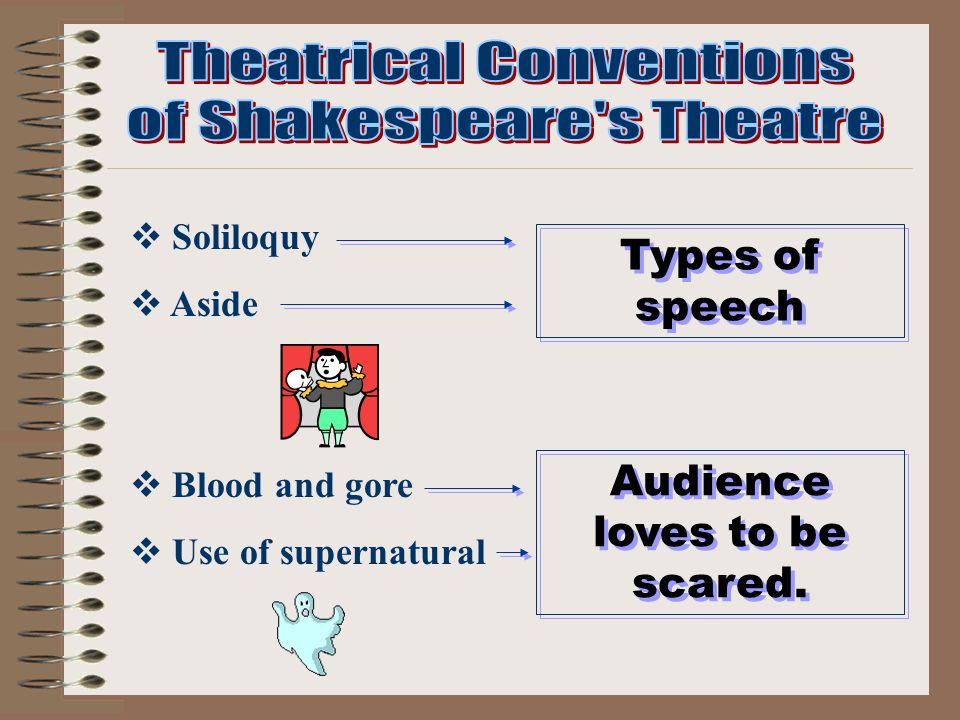 Audience loves to be scared.  Soliloquy  Aside Types of speech  Blood and gore  Use of supernatural