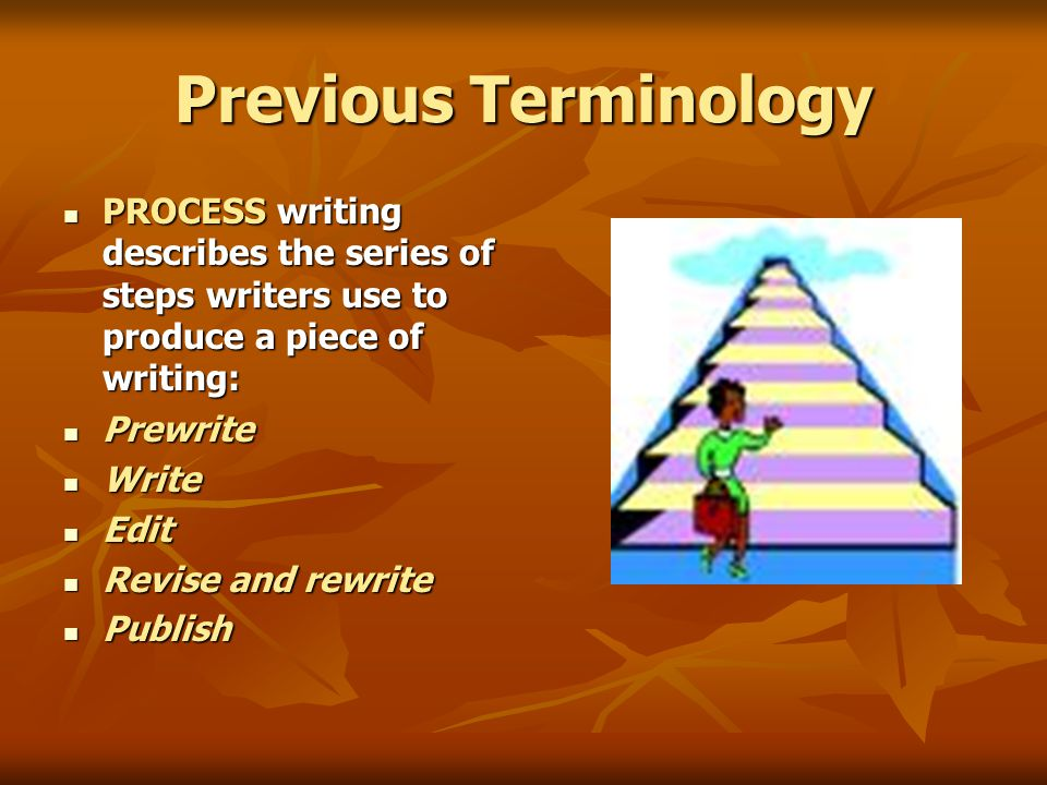 Previous Terminology PROCESS writing describes the series of steps writers use to produce a piece of writing: PROCESS writing describes the series of steps writers use to produce a piece of writing: Prewrite Prewrite Write Write Edit Edit Revise and rewrite Revise and rewrite Publish Publish