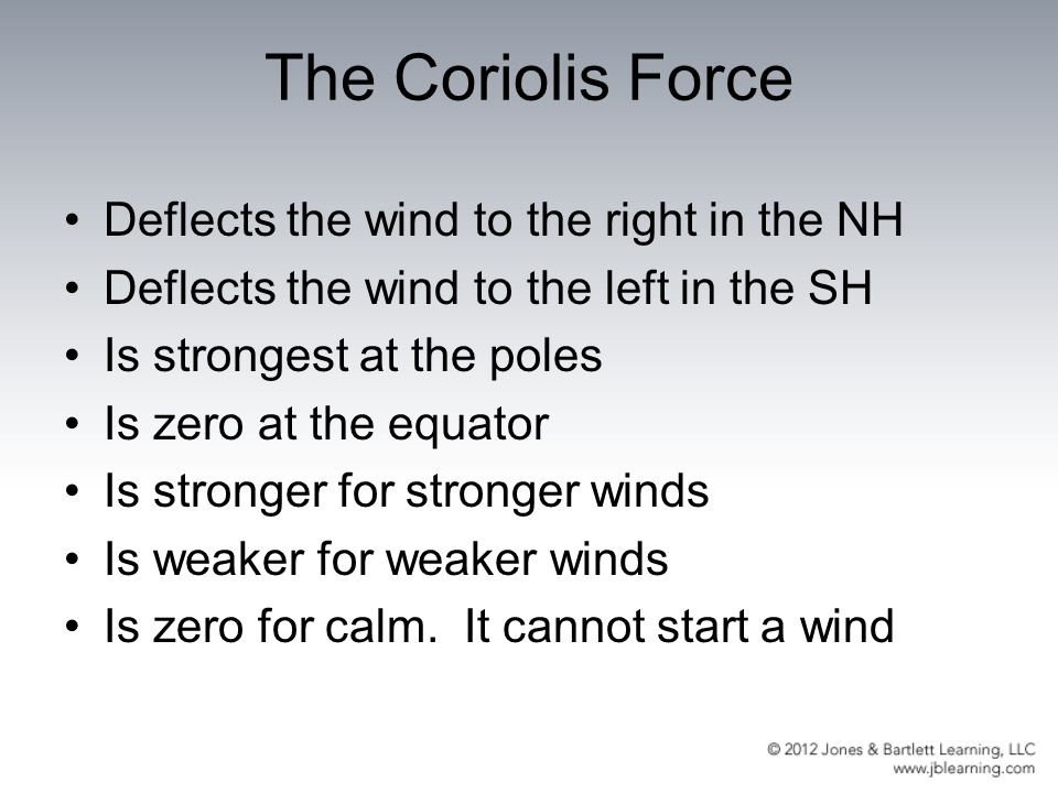 The Coriolis Force Deflects the wind to the right in the NH Deflects the wind to the left in the SH Is strongest at the poles Is zero at the equator I