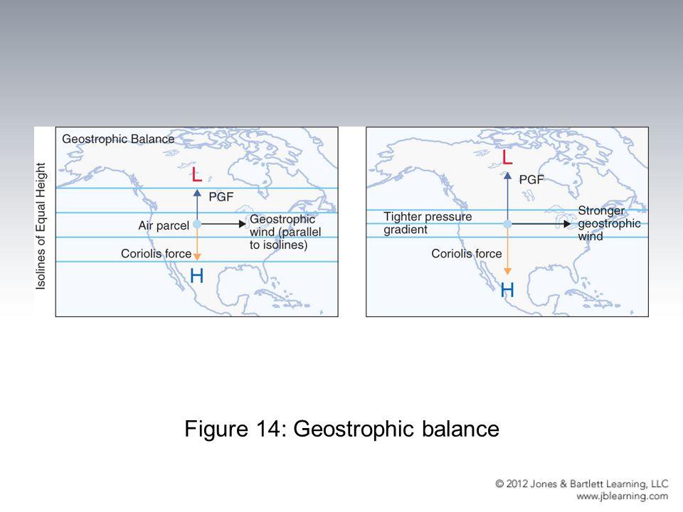 Figure 14: Geostrophic balance