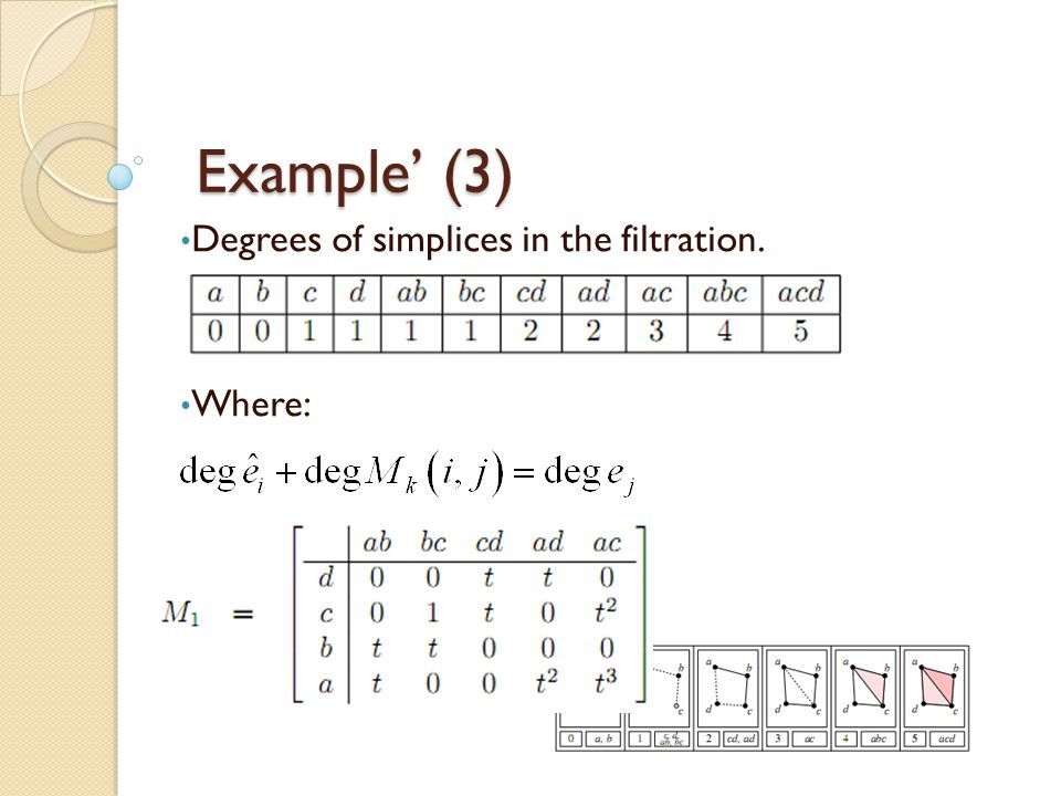 Example' (3) Example' (3) Degrees of simplices in the filtration. Where: