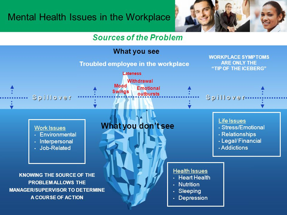 Mental Health Issues in the Workplace Sources of the Problem What you see What you don't see WORKPLACE SYMPTOMS ARE ONLY THE TIP OF THE ICEBERG S p i l l o v e r Work Issues Environmental Interpersonal Job-Related KNOWING THE SOURCE OF THE PROBLEM ALLOWS THE MANAGER/SUPERVISOR TO DETERMINE A COURSE OF ACTION Health Issues Heart Health Nutrition Sleeping Depression Life Issues Stress/Emotional Relationships Legal/ Financial Addictions Lateness Emotional outbursts Withdrawal Mood Swings S p i l l o v e r Troubled employee in the workplace
