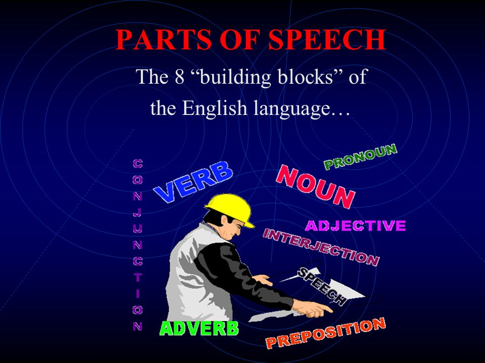 PARTS OF SPEECH The 8 building blocks of the English language…