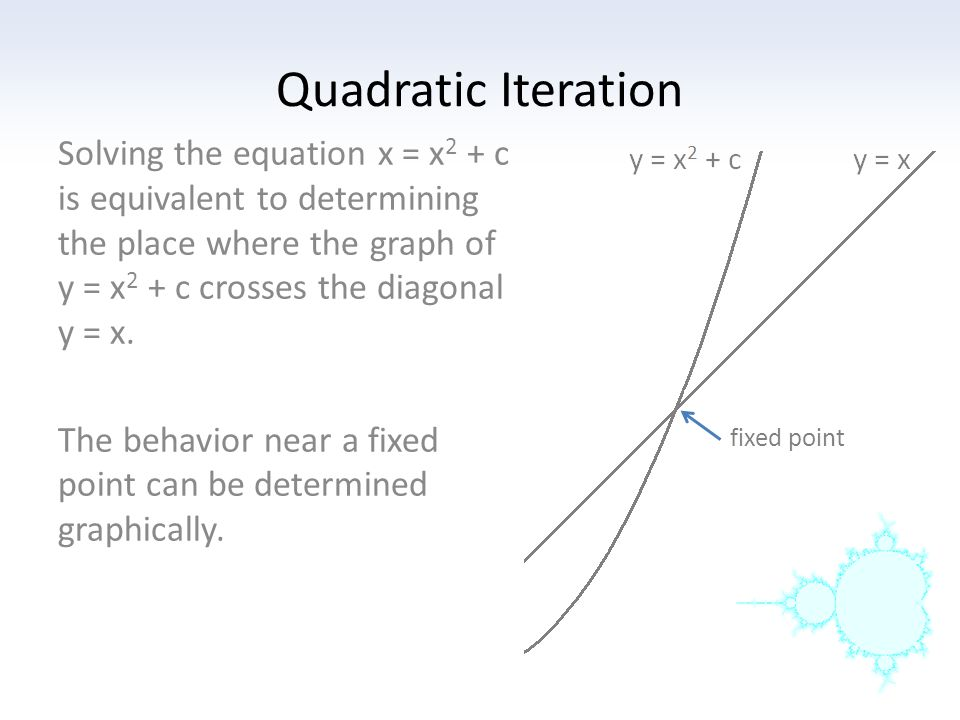 Quadratic Iteration The initial seed is a point on the line y = x (or x-axis).