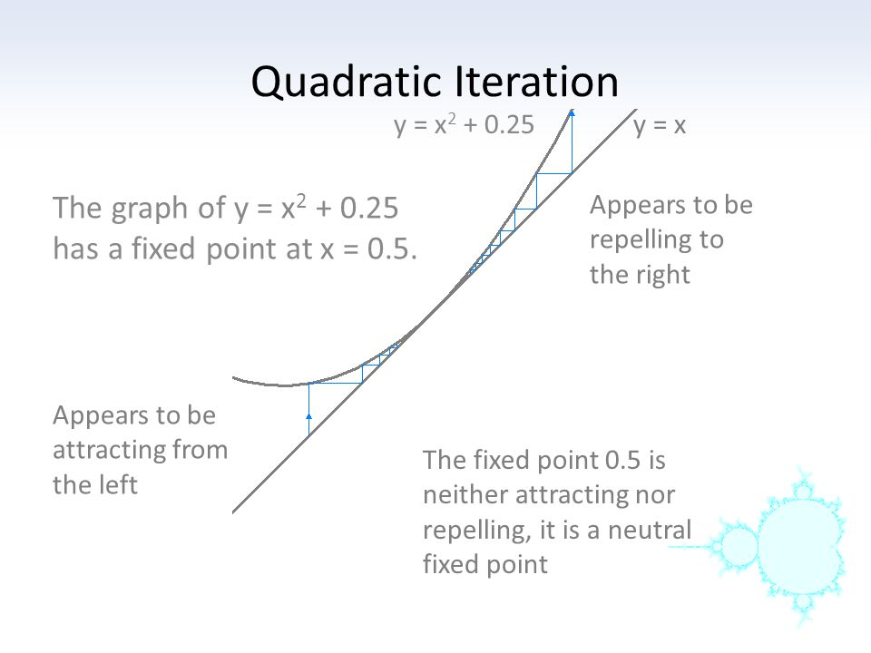 Quadratic Iteration Orbits of a quadratic iteration may be attracted to a fixed point or they may be repelled from it.