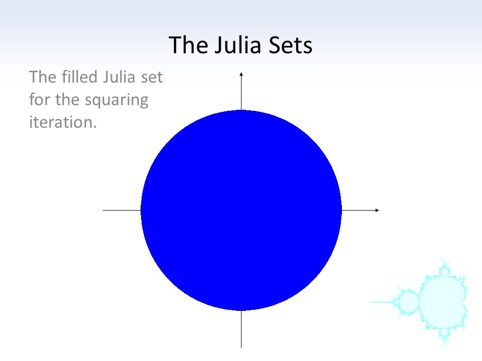 The Julia Set Seeds inside the circle of radius 1 tend to the attracting fixed point at the origin and those that lie on the circle have orbits that stay on the circle forever.