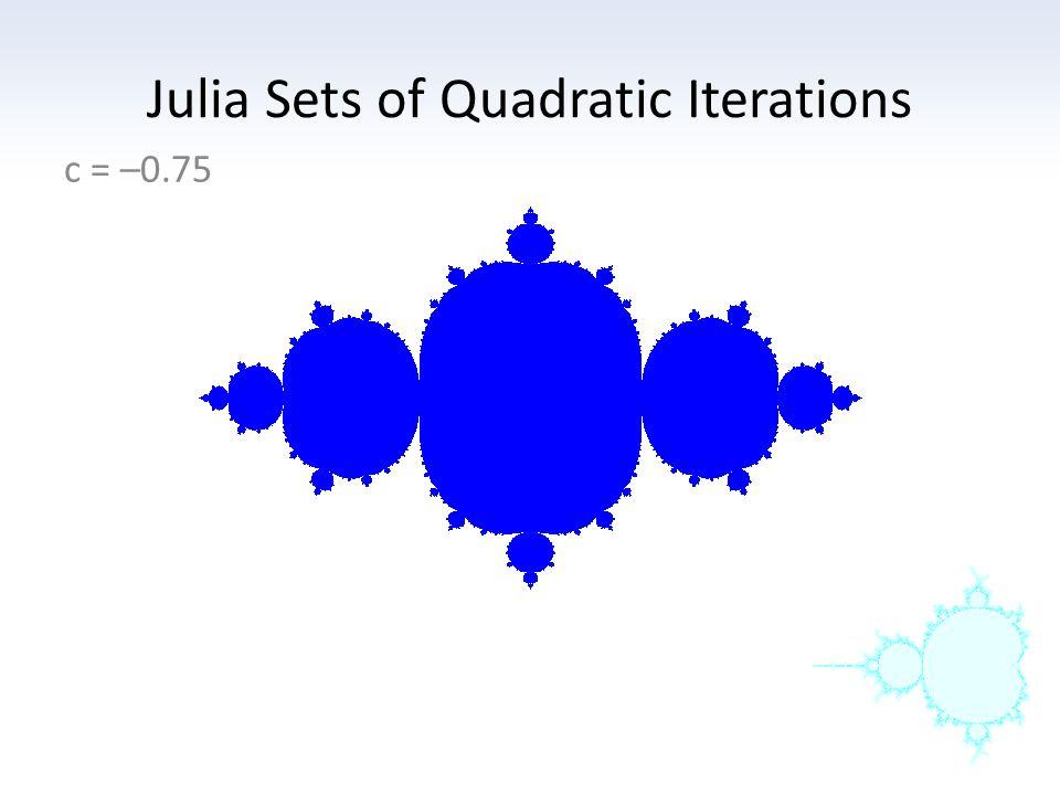 Julia Sets of Quadratic Iterations c = –0.75