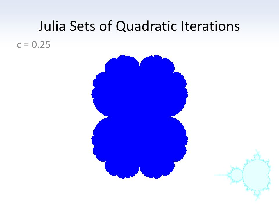 Julia Sets of Quadratic Iterations c = –0.12 + 0.75 This is sometimes called the fractal rabbit.