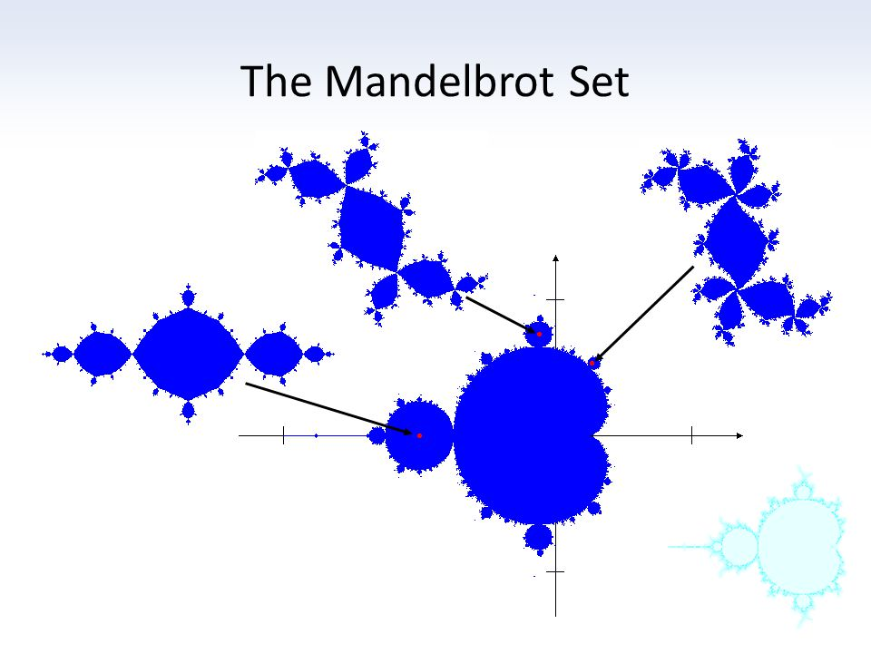 Rather than studying the Mandelbrot set itself, quite often the region very near to the set is studied.
