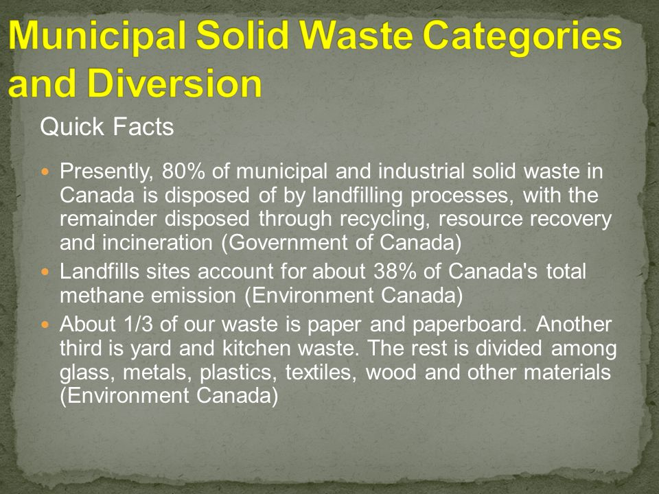 Source: The analysis of domestic waste. Institute of Wastes Management, 1982.