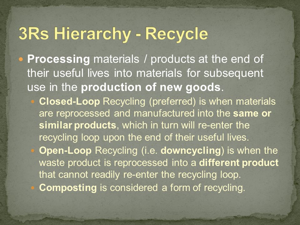 Processing materials / products at the end of their useful lives into materials for subsequent use in the production of new goods. Closed-Loop Recycli