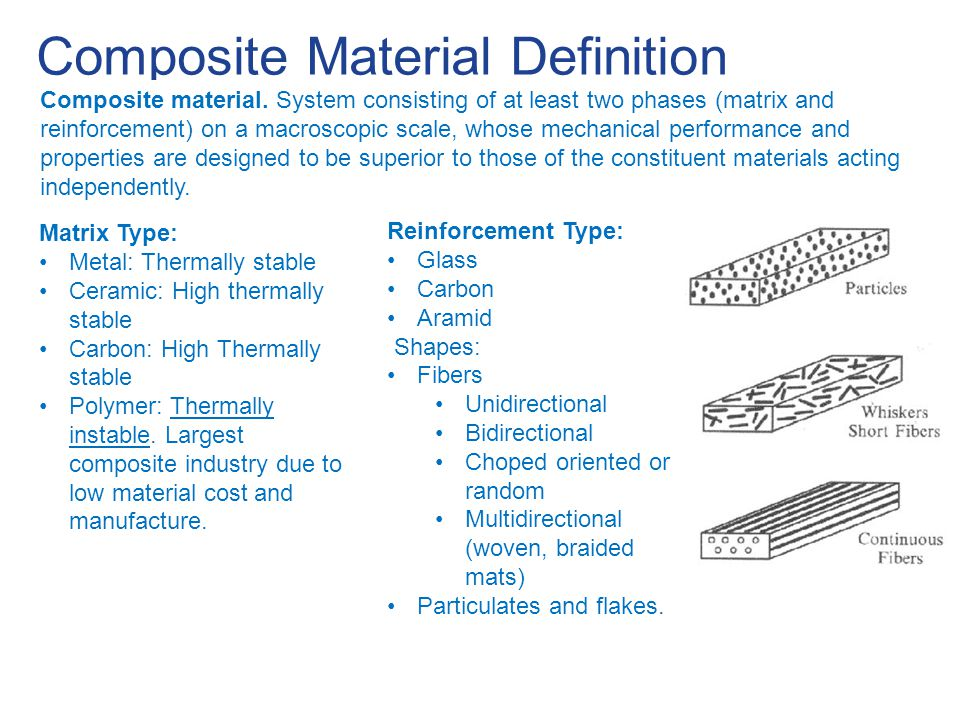 Polymer Composites Common Polymer Matrix Materials Polyesters Epoxies Vinyl esters Phenolics Polymers are most frequently responsible for the propagation of fire after ignition.