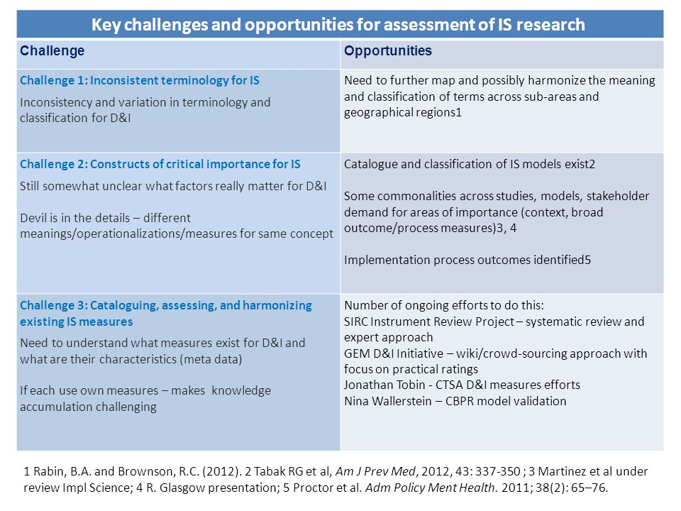 Key challenges and opportunities for assessment of IS research Challenge Opportunities Challenge 1: Inconsistent terminology for IS Inconsistency and variation in terminology and classification for D&I Need to further map and possibly harmonize the meaning and classification of terms across sub-areas and geographical regions1 Challenge 2: Constructs of critical importance for IS Still somewhat unclear what factors really matter for D&I Devil is in the details – different meanings/operationalizations/measures for same concept Catalogue and classification of IS models exist2 Some commonalities across studies, models, stakeholder demand for areas of importance (context, broad outcome/process measures)3, 4 Implementation process outcomes identified5 Challenge 3: Cataloguing, assessing, and harmonizing existing IS measures Need to understand what measures exist for D&I and what are their characteristics (meta data) If each use own measures – makes knowledge accumulation challenging Number of ongoing efforts to do this: SIRC Instrument Review Project – systematic review and expert approach GEM D&I Initiative – wiki/crowd-sourcing approach with focus on practical ratings Jonathan Tobin - CTSA D&I measures efforts Nina Wallerstein – CBPR model validation 1 Rabin, B.A.