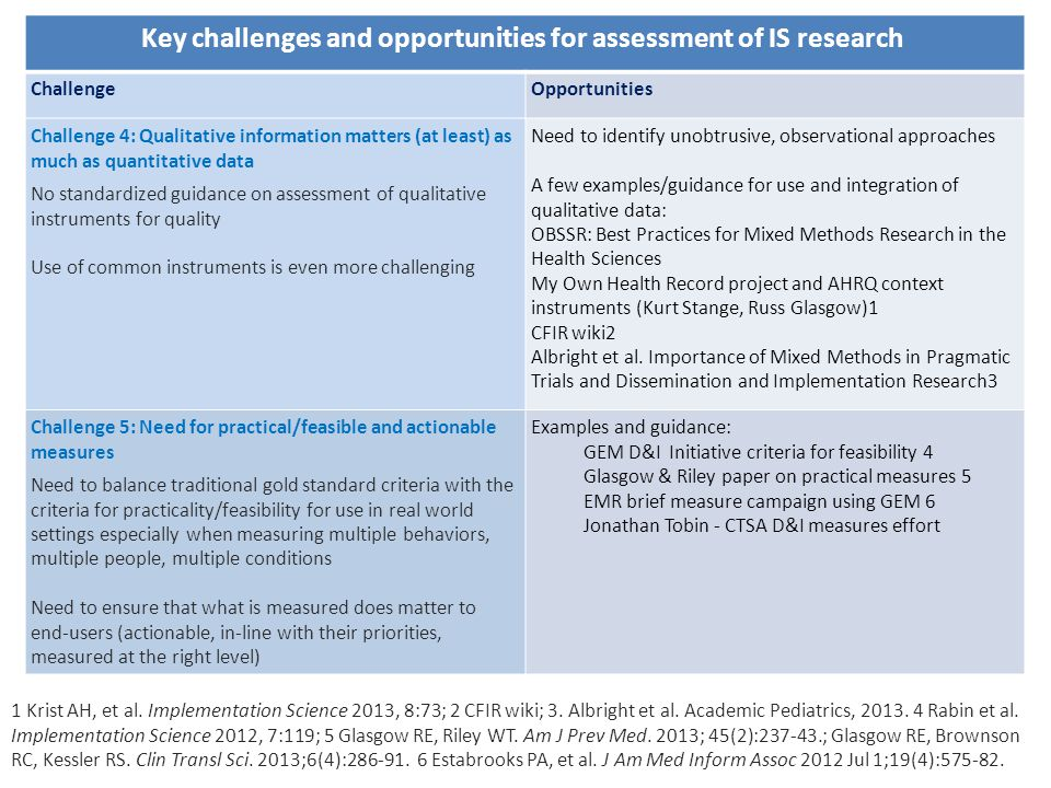 Key challenges and opportunities for assessment of IS research Challenge Opportunities Challenge 4: Qualitative information matters (at least) as much as quantitative data No standardized guidance on assessment of qualitative instruments for quality Use of common instruments is even more challenging Need to identify unobtrusive, observational approaches A few examples/guidance for use and integration of qualitative data: OBSSR: Best Practices for Mixed Methods Research in the Health Sciences My Own Health Record project and AHRQ context instruments (Kurt Stange, Russ Glasgow)1 CFIR wiki2 Albright et al.